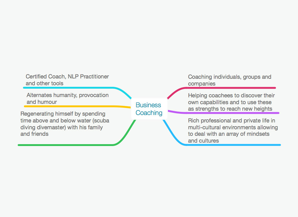 Business Coaching - Teaching Excellence